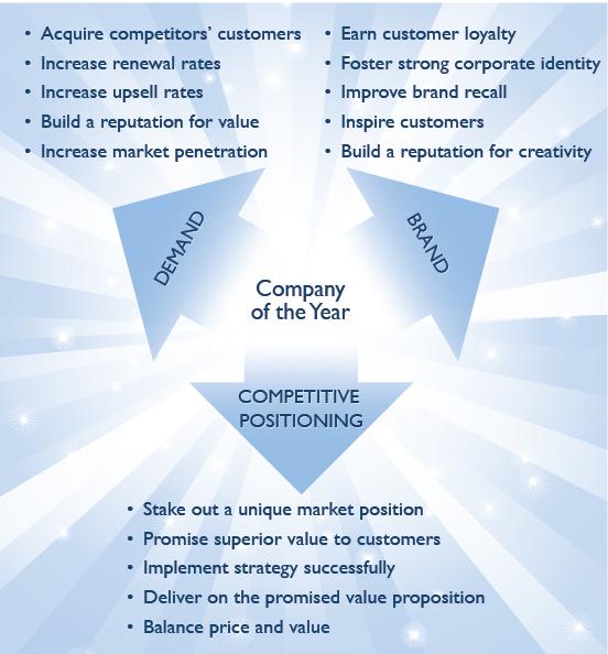Claroty-COY-Award-1