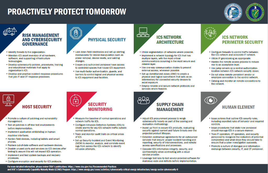 Proactively Protect Tomorrow Image