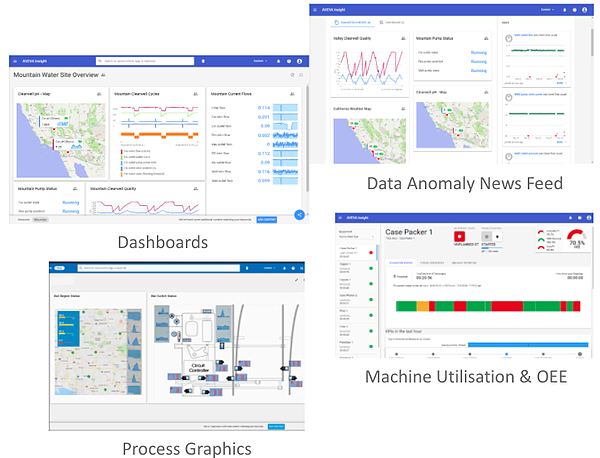 enterprise layer dashboards